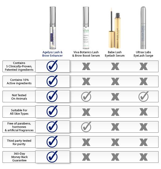 wink lash and brow enhancer reviews